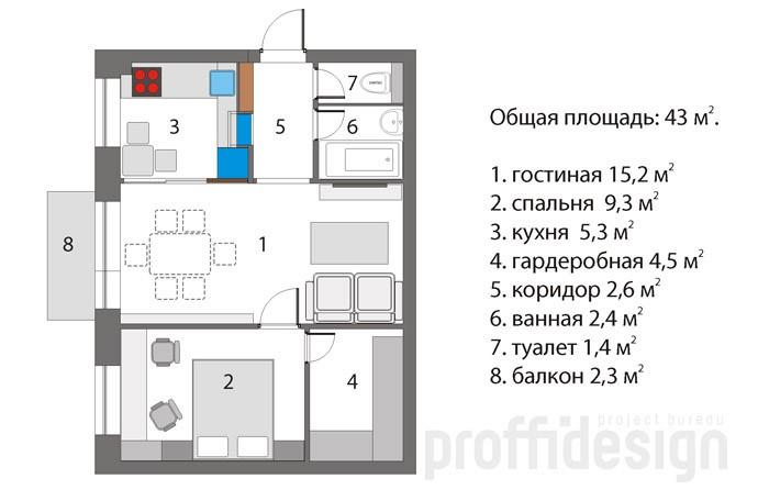 Перепланировка малогабаритной квартиры хрущёвки