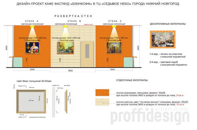 Дизайн кафе фаст-фуд в Нижнем Новгороде