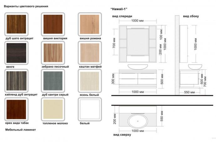 Варианты дизайна мебели для ванной